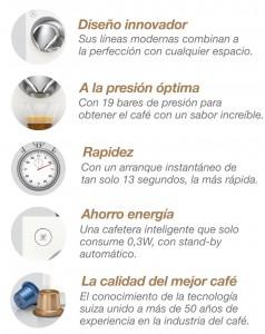 Características cafeteras para empresas