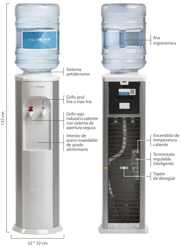 dispensador bidón de agua a domicilio